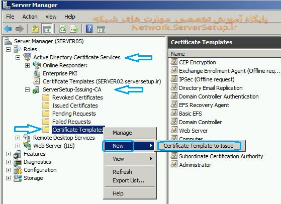 certificate services 54