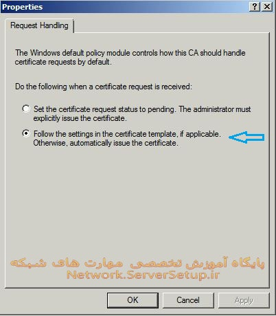 certificate services 61